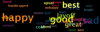 Wordcloud_2